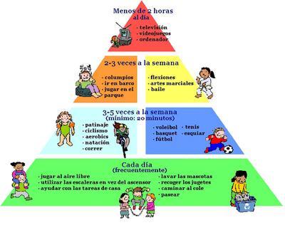 habitos de vida saludable wikipedia